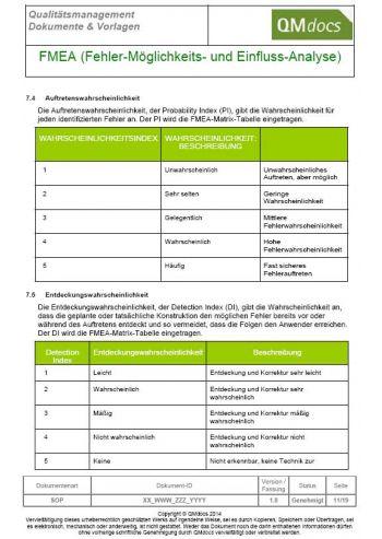 FMEA Fehler-Möglichkeits- und Einfluss-Analyse